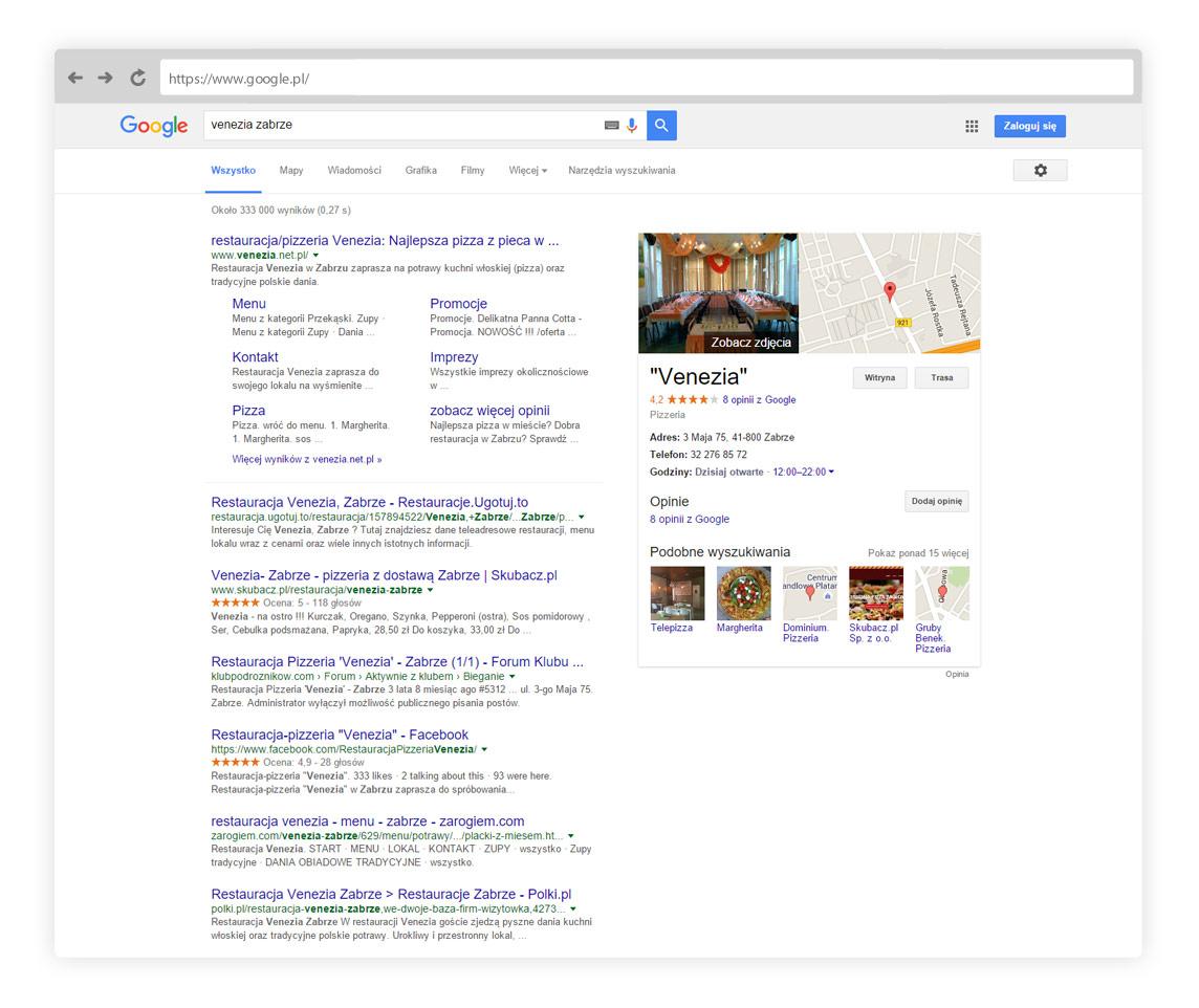 Wynik wyszukiwania na zapytanie brandowe